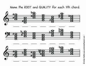 Identifying 7th chords in Root Position